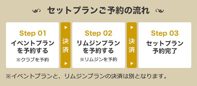 【Step 01:イベントプランを予約する】【Step 02:リムジンプランを予約する】【Step 03:セットプラン予約完了】※イベントプランと、リムジンプランの決済は別となります。
